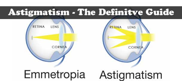 the definitive guide: what is astigmatism, Skeleton