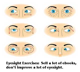 How To Improve Eyesight - The Definitive Guide - Frauenfeld