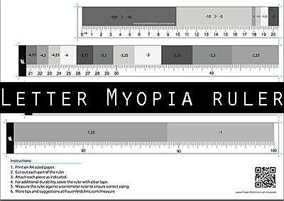 letter-size-myopia-ruler