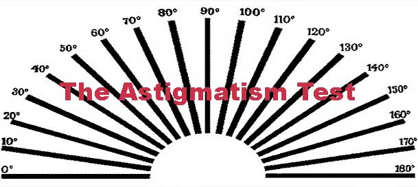 76b4c78bee5 How To  Test If You Need Astigmatism Correction (for Normalized ...
