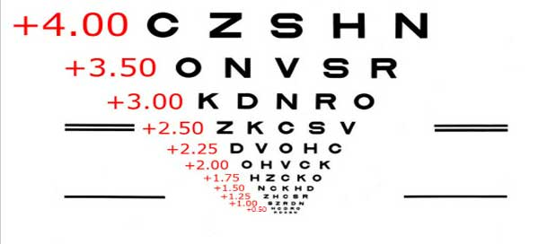 Online eye test chart