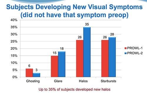 laser-eye-surgery-symptoms3