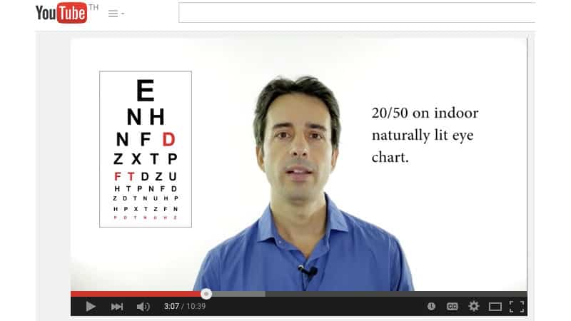 2050 The Brilliant Super Simple Rule For Improving Eyesight