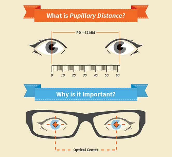 importance-of-pulpilary-distance