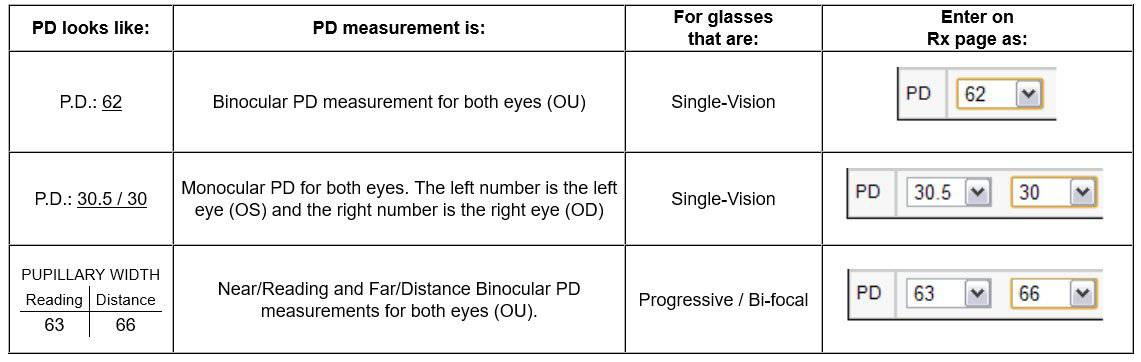 pd-multifocal
