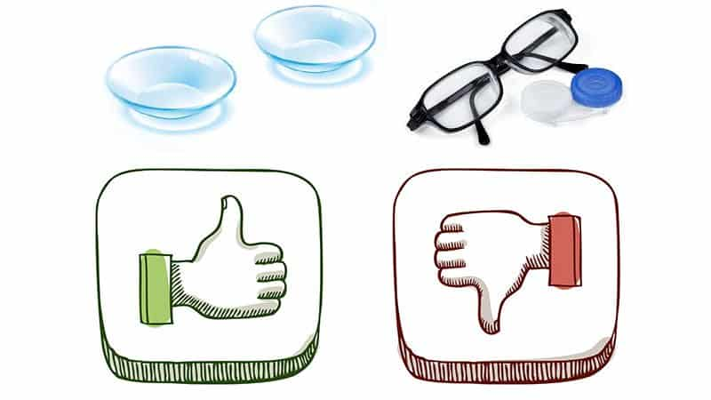 contact-lens-computer-use