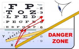 Do. Not. Measure. Your. Eyesight.