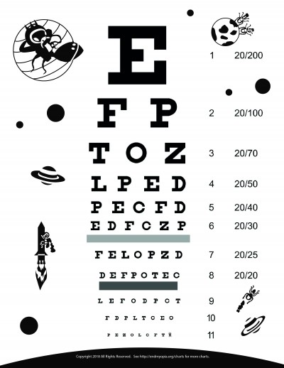 download 3 Meter Eye Chart Letter Size