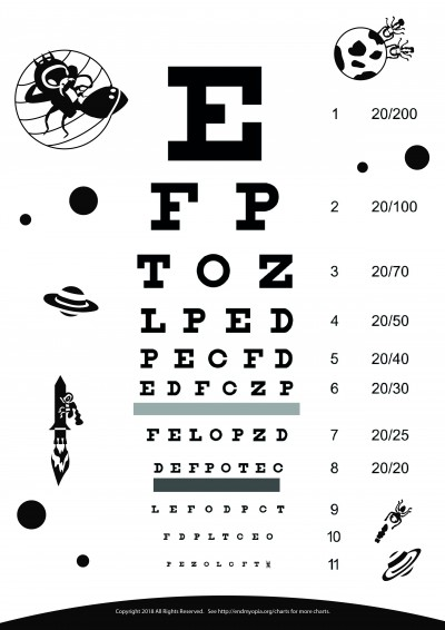 photograph relating to Children's Eye Chart Printable called Down load Absolutely free Eye Charts - A4 - Letter Sizing - 6 Meter - 3