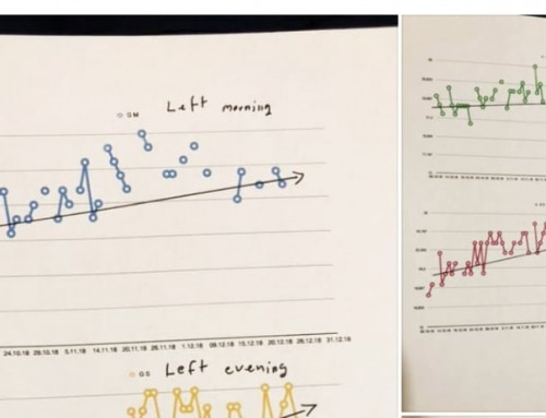 Why You Should … Keep A Log Of Your Gains